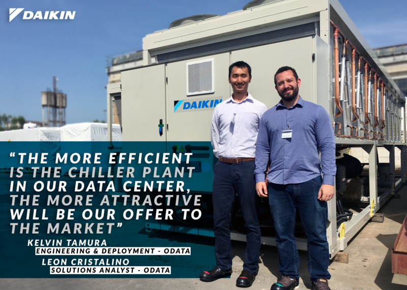 Top efficiency & reliability for data centers cooling